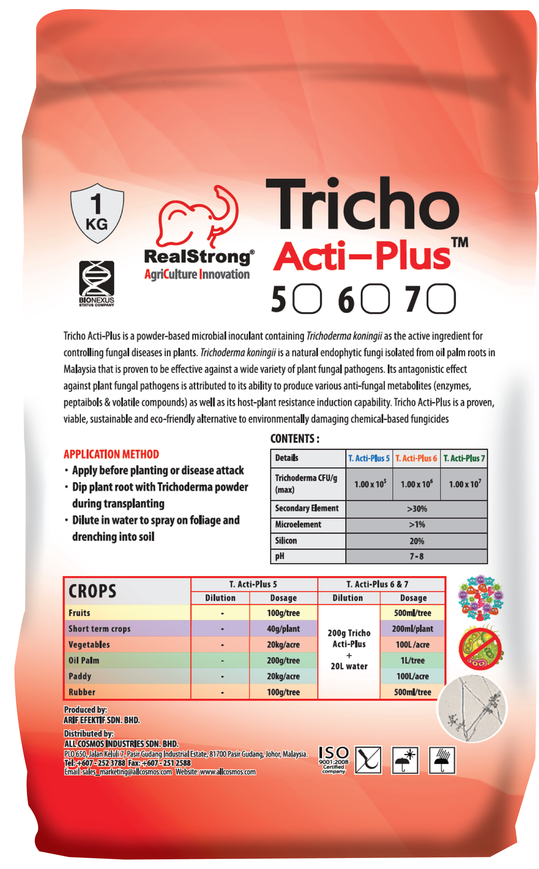TRICHO ACTI-PLUS